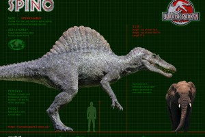Spinosaurus – cameo in Jurassic World?