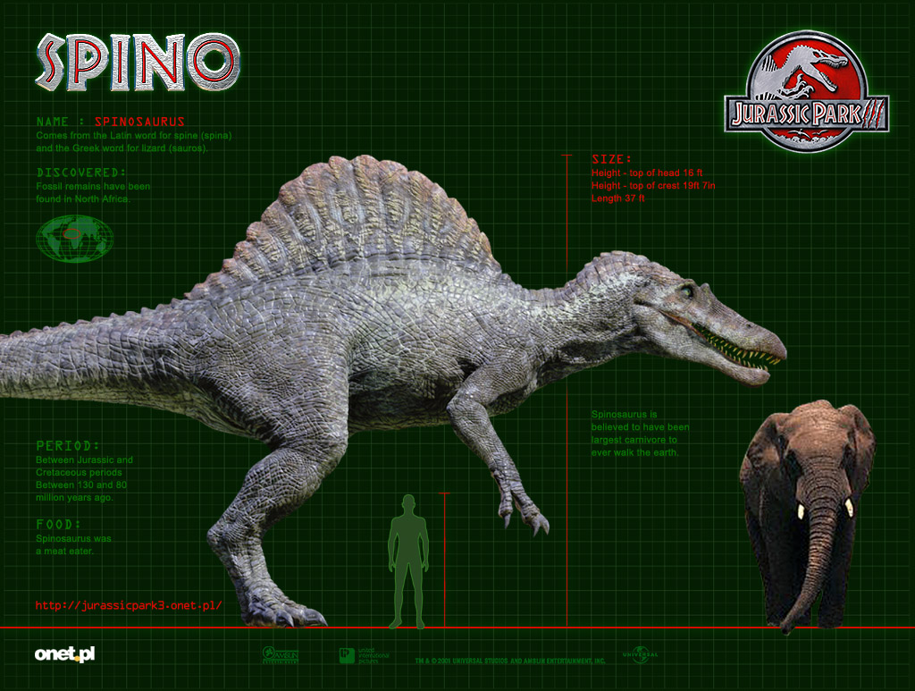 Spinosaurus - cameo in Jurassic World? | Montaigne