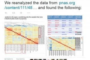 Falle nella Ricerca Genomica scrutinate su Twitter