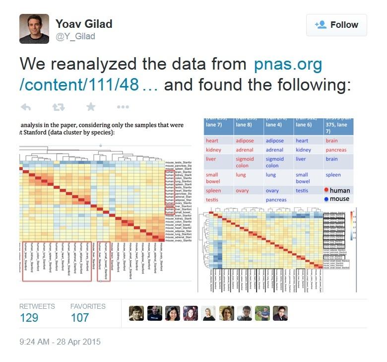 twitter genomica