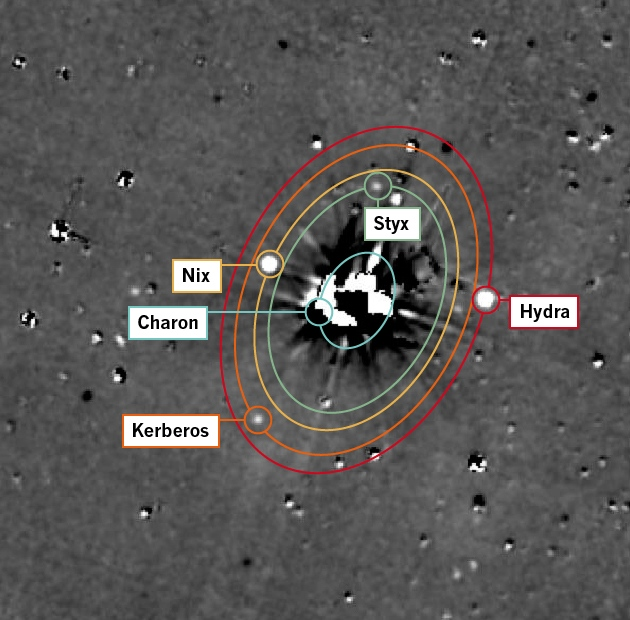 plutone lune
